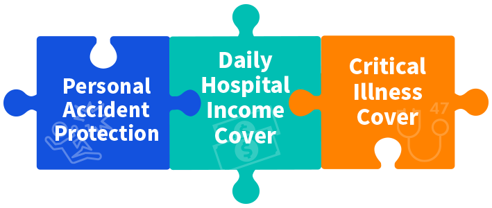 Accident insurance with hospital income and critical illness cover